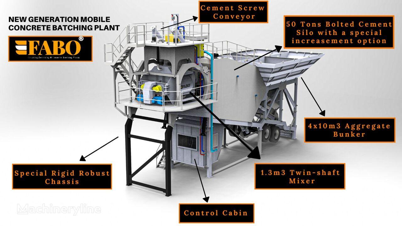 jauns FABO 60m3/h NEW GENERATION MOBILE CONCRETE PLANT betona rūpnīca