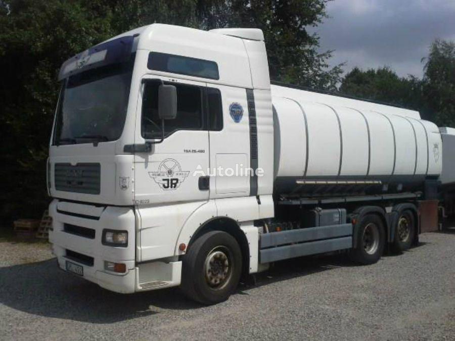 MAN TANK TGA 26.480 16.500L Fuel Manual Pomp Meter autocisterna
